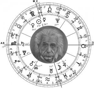 Portret-kosmogram